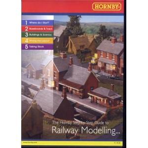 HORNBY R8125 RAILWAY MODELLING